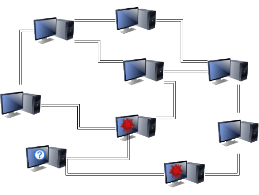 Diagram with a basic network illustrating eclipse/routing attacks.