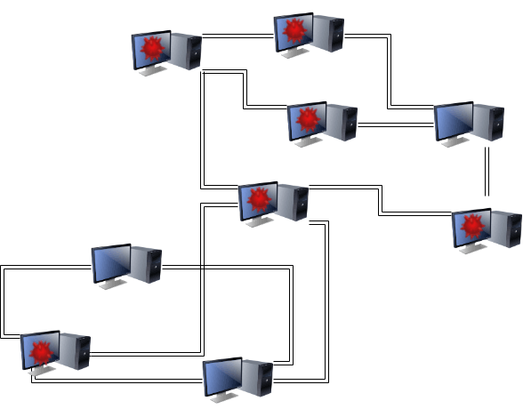 Diagram of a simple network explaining Sybil attacks.
